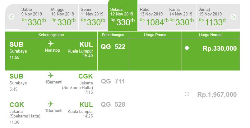 Estimasi Biaya Berobat ke Malaysia 1